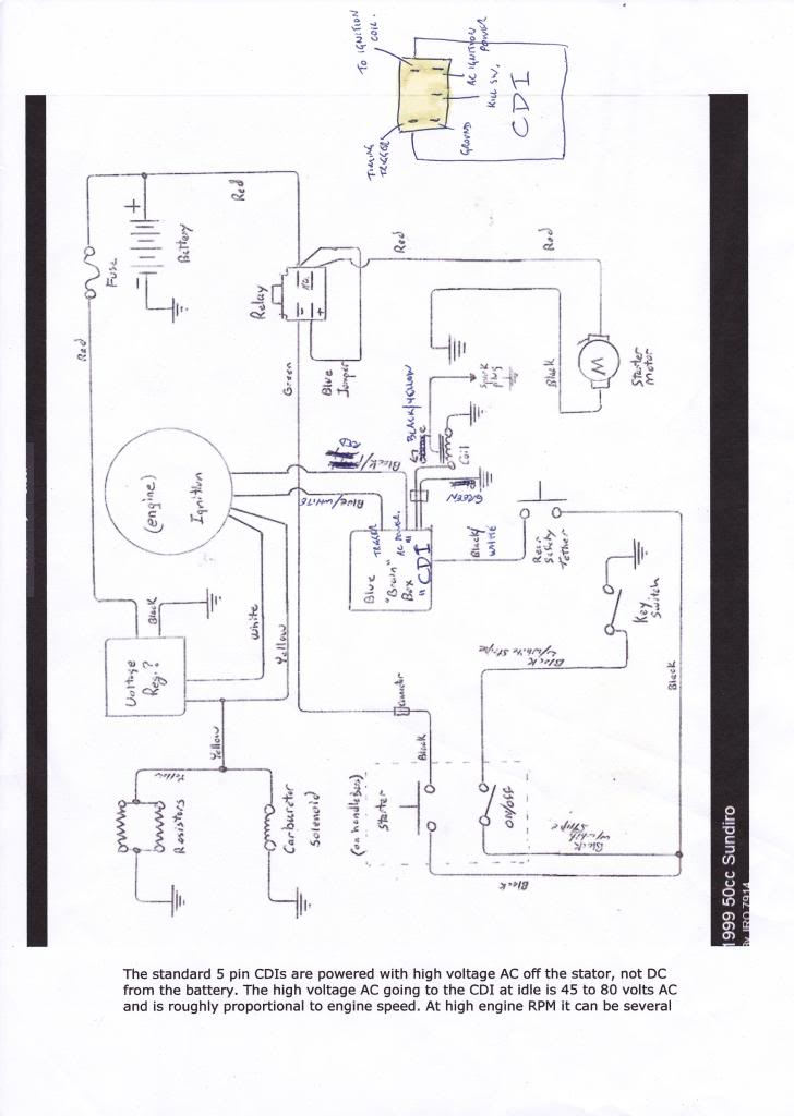Kazuma Falcon 110 Wiring Diagram