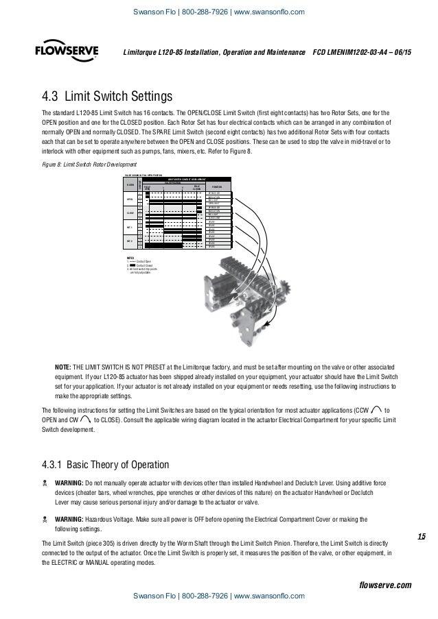 Limitorque L120 Wiring Diagram 40 Eim Actuator Wiring Diagram