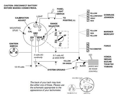 Lowe 175 Boat Wiring Diagram Ignition Switch Pdf