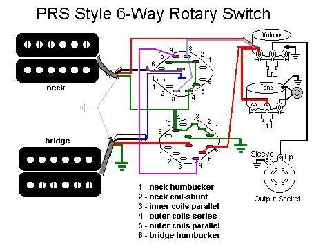 Mccarty Vintage Prs Pickup Wiring Diagram