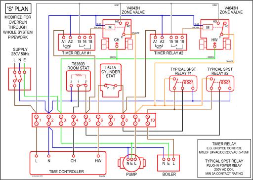 Mcdonnell Miller Water Feeder Wiring