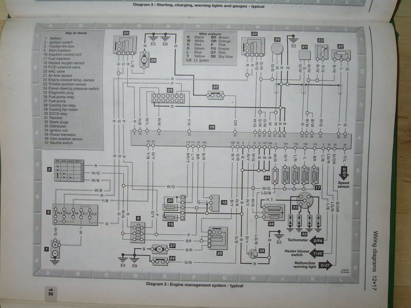 Wiring Diagram For Nissan Micra | familycourt.us on