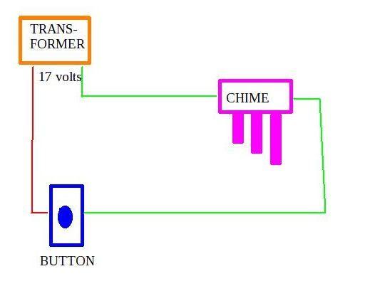 Nutone Llc-56 Wiring Diagram