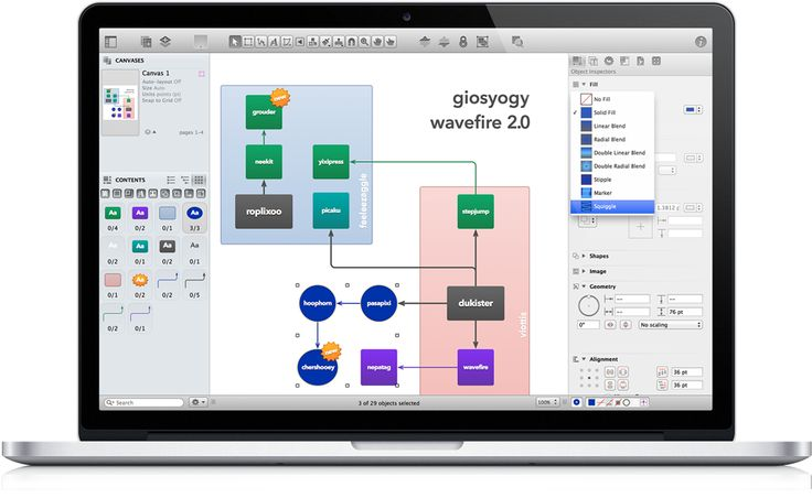 Omnigraffle Sequence Diagram