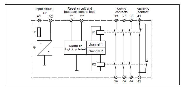 wiring a pilz relay