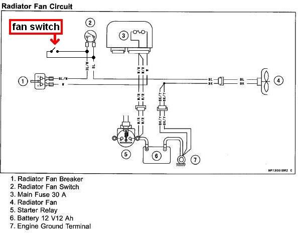 Polaris Ranger 900 Xp Crank Sensor Wiring Diagram