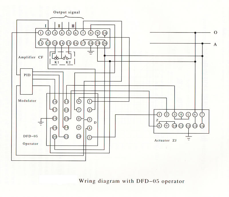 wiring diagram for quarter turn electric actuators