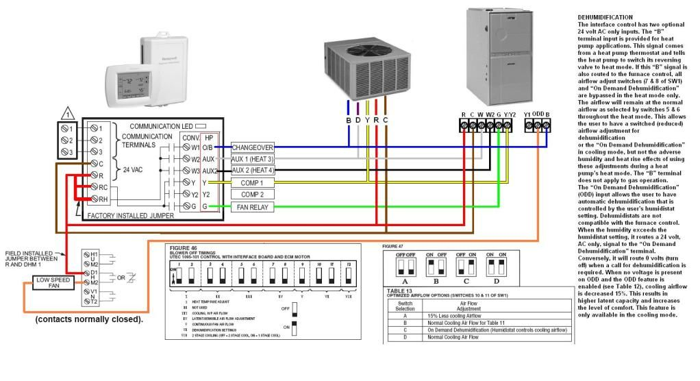 Thermostat Wiring Payne Gas Furance Electronic Schematics collections
