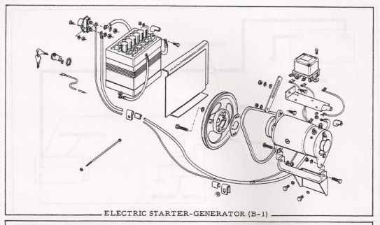 Starter Generator Wiring Diagram For Simplicity Landlord 101