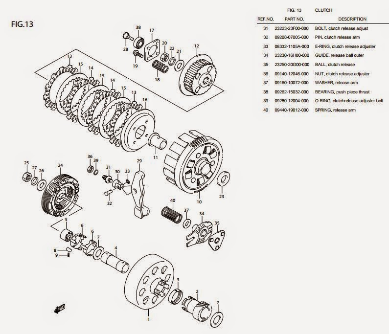 wiring diagram suzuki smash pdf
