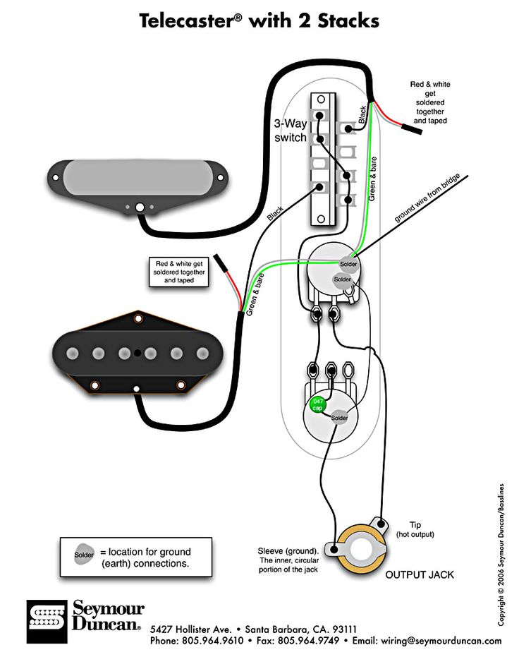 Fender Telecaster With Humbuckers Wiring Diagram Wiring Diagram