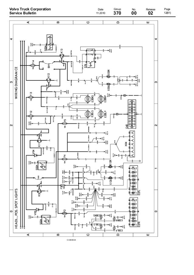 Volvo Fh13 Wiring Diagram Download Wiring Diagram