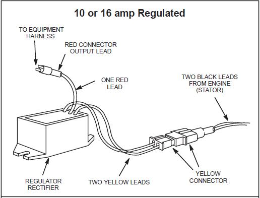5 Hp Briggs And Stratton Wiring Diagram Wiring Diagram