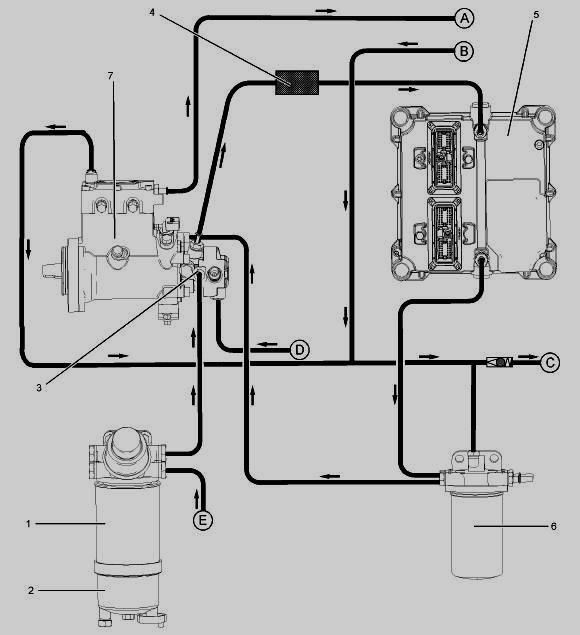 Diesel Truck Engine Diagram Online Wiring Diagram