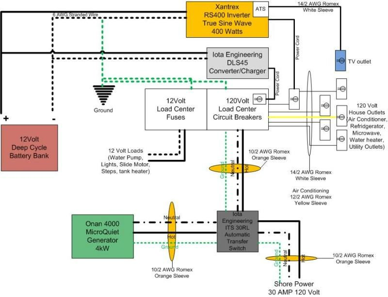 Wiring Diagram For A Trailer Starcraft Hybrid Camper