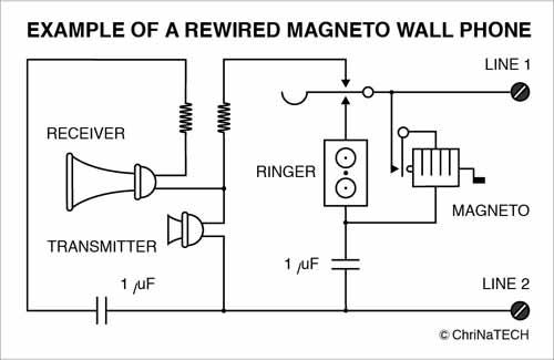 Wiring Diagram For Stromberg Carlson 5 Magnet Hand Crank Telephone