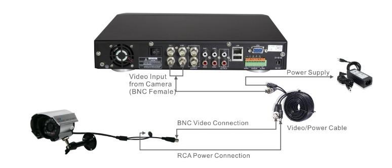 Wiring Diagram For Swann Camera