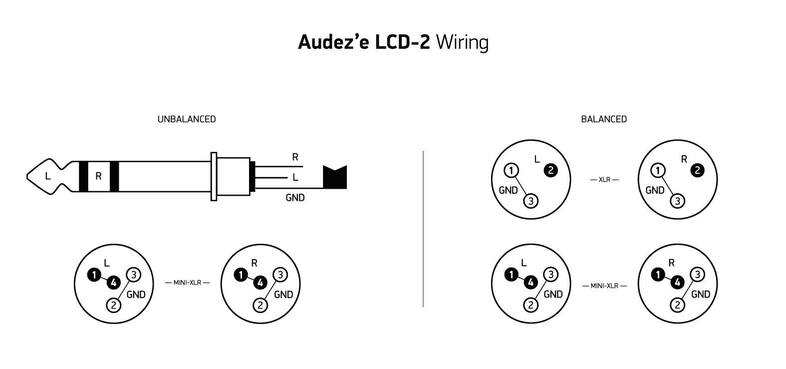 wiring diagram moreover balanced 1 4 to xlr wiring diagram together