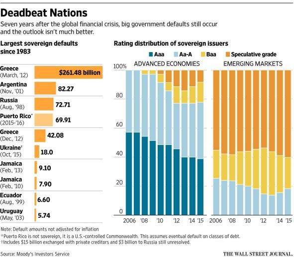 deadbeat nations