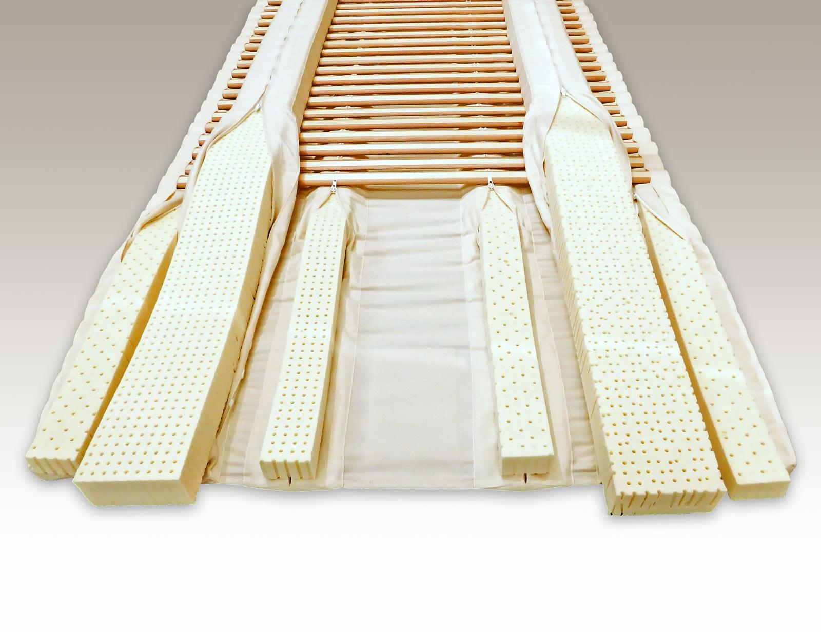ersatzteile lattenroste lattenroste ersatzteile. Black Bedroom Furniture Sets. Home Design Ideas