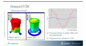 Abaqus ATOM topology optimization in action