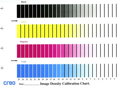 JOTS v40n1 - Effect of pre-defined Color Rendering Intents (CRI) on - sample cmyk color chart