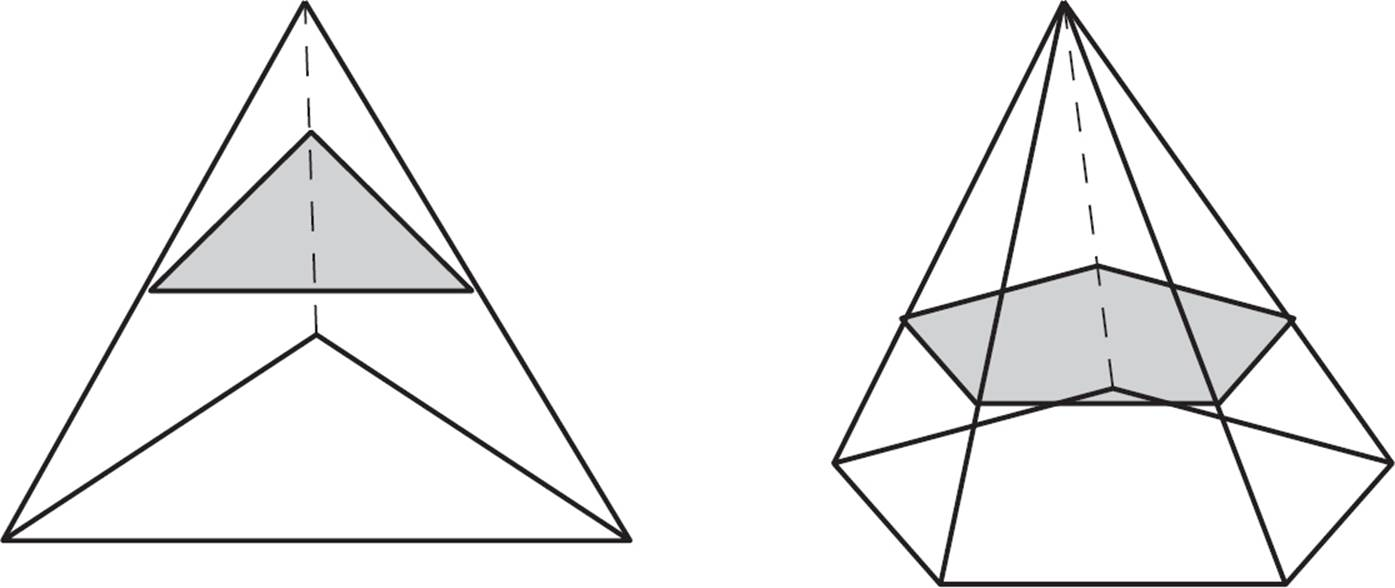 pyramid diagram triangular scheme triangle chart pyramid diagram