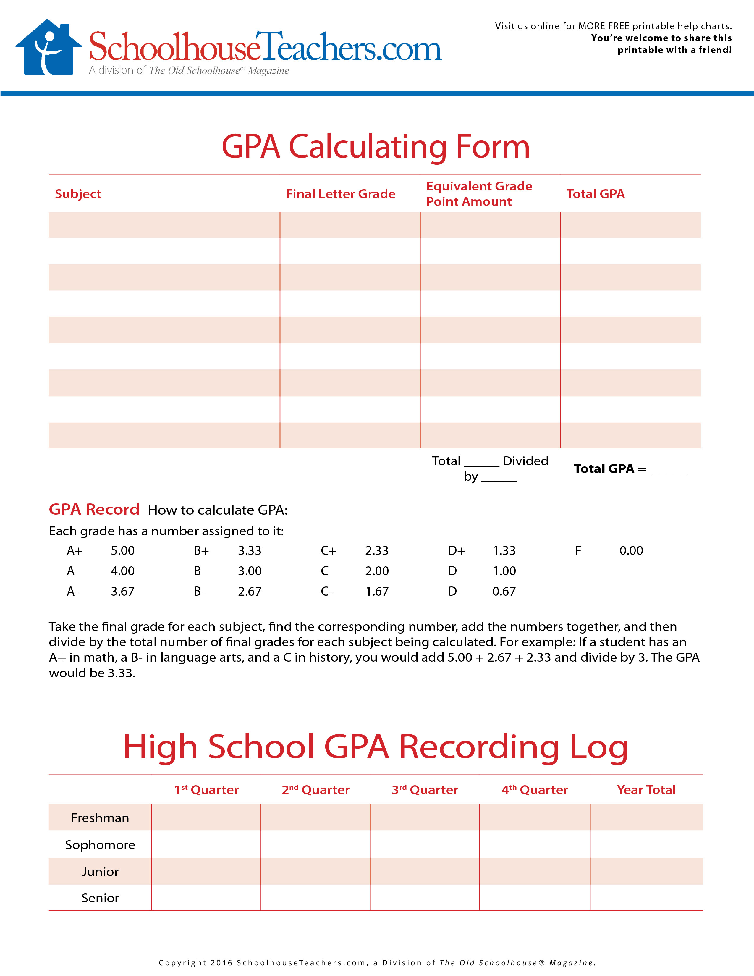 Calculate A Gpa And More There Are Plenty Of Planners And Checklists To  Choose From Please