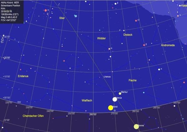 Venus und Merkur am 18. März, ca. 1/2h nach Sonnenuntergang.