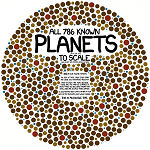 Abbildung: XKCD exoplanets.png