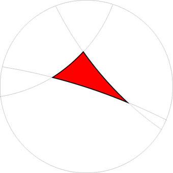 triangle-hyperbolique
