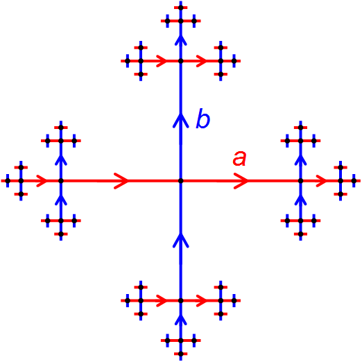 F2_Cayley_Graph