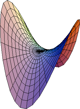 i-a7d1360678e773542d2b73c6836b3e81-HyperbolicParaboloid.png