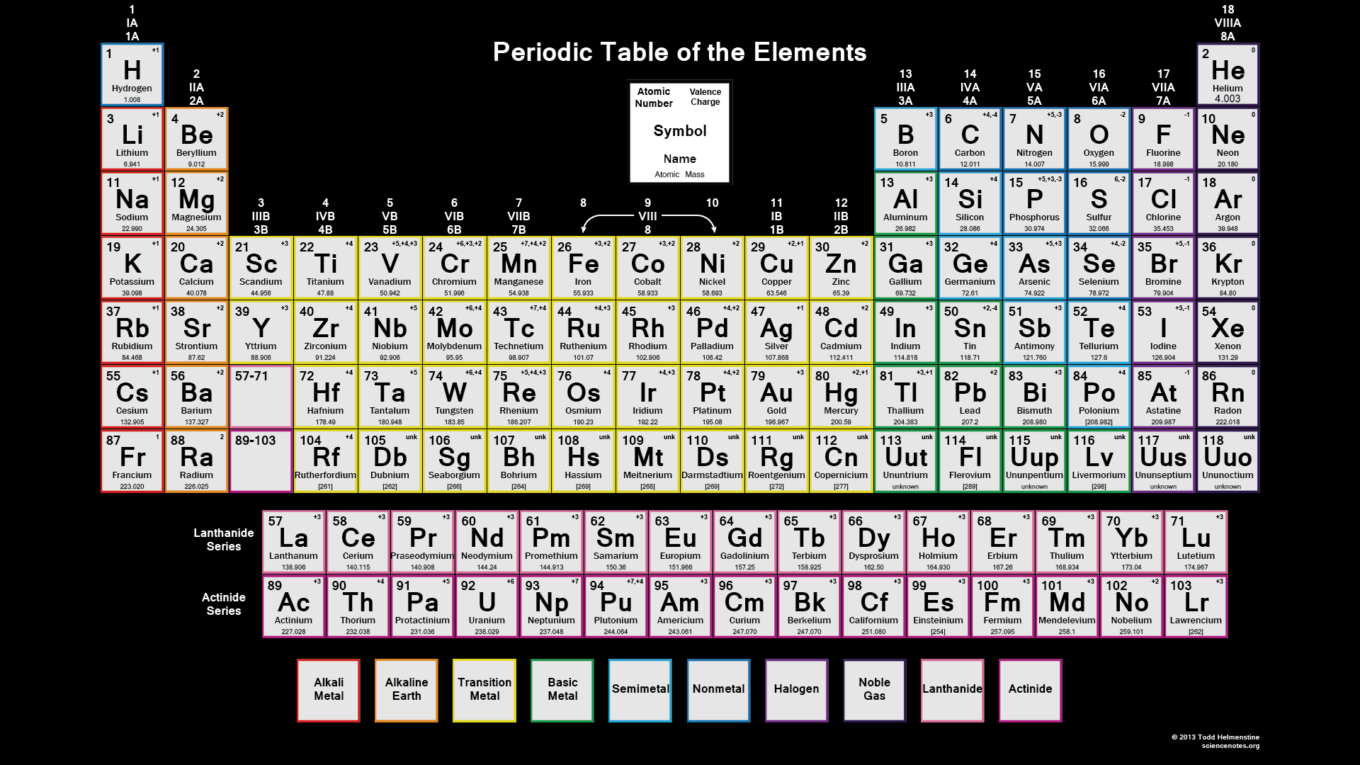 Search results for periodic table with ion charges periodic table with all charges search results gamestrikefo Gallery
