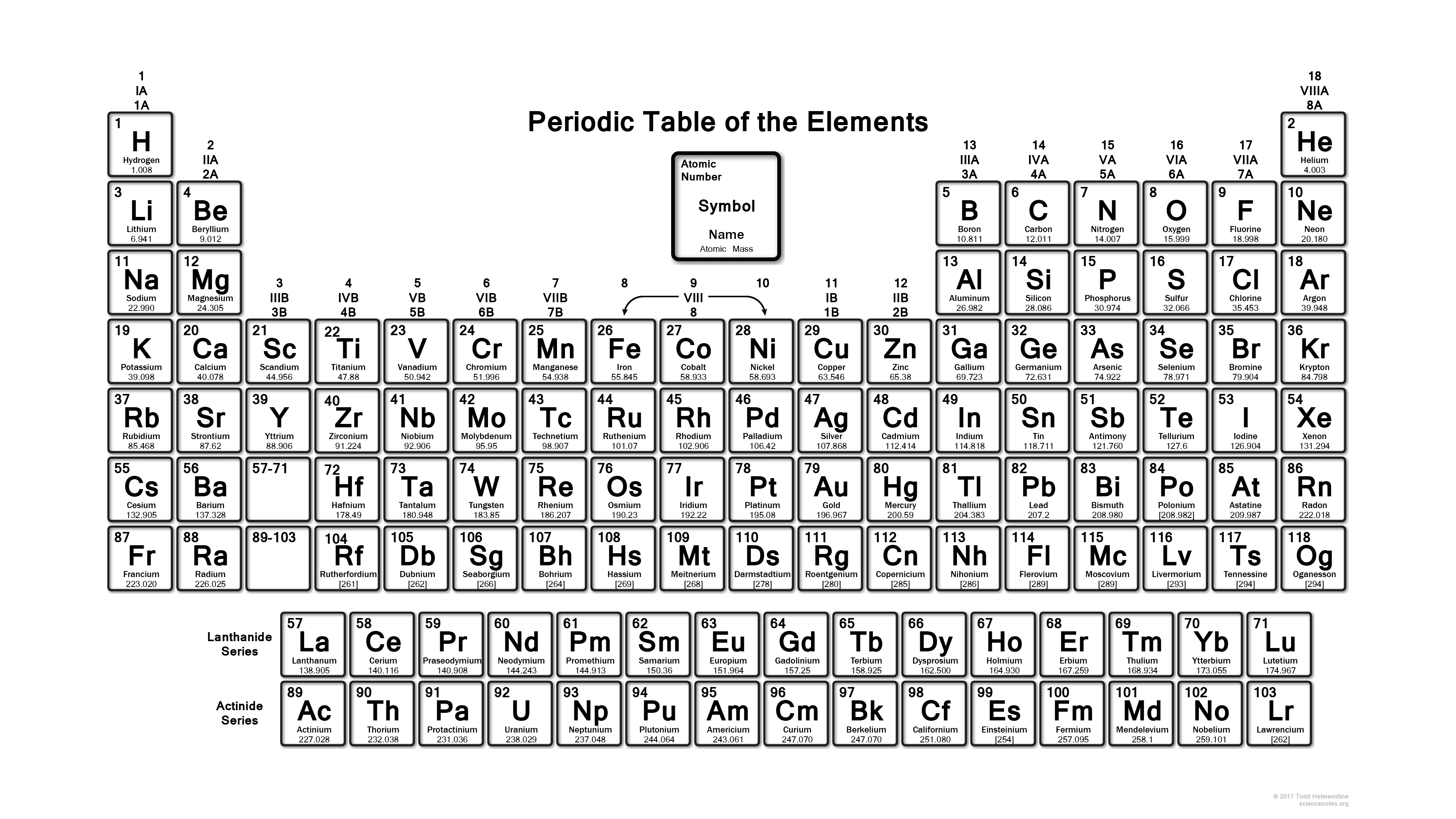 Periodic Table In Black And White Wallpaper Periodic