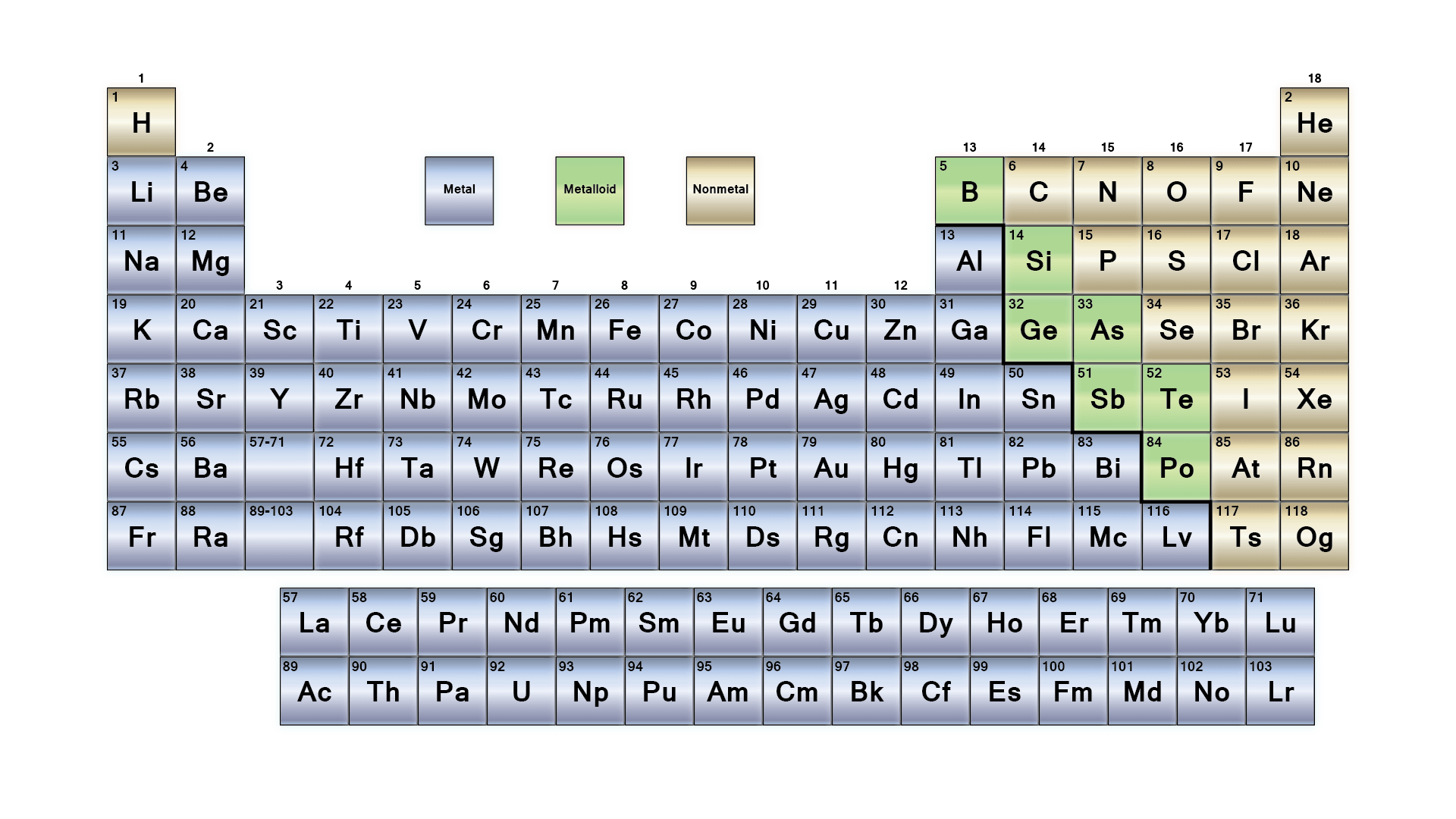 Lustre Moderne Transparent Metals Metalloids And Nonmetals Element Classification