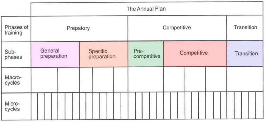 12 Month Calendar Template 2015 Excel Excel Calendar 2015 Uk 16 Printable Templates Xlsx Free Tactics Squash Analytics