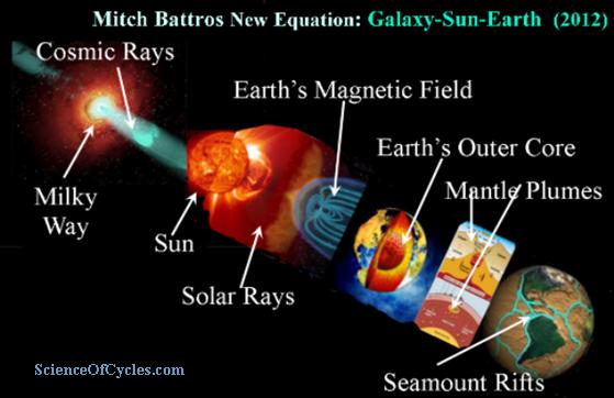 _new_equation-2012