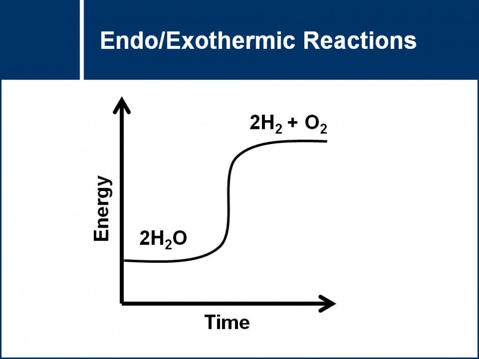 Exothermic and Endothermic MSTLTT - synthesis reaction