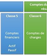 th_classification_des_comptes