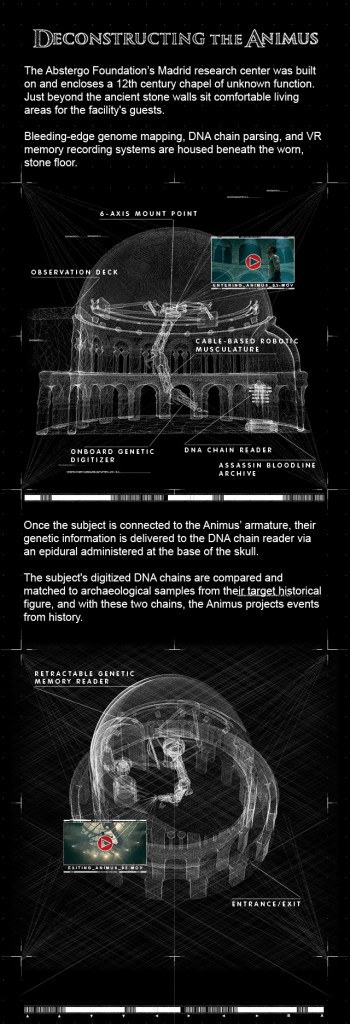 Deconstructing the Animus