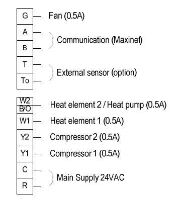SCI USA ETN-24-Super Thermostat Wiring Diagram