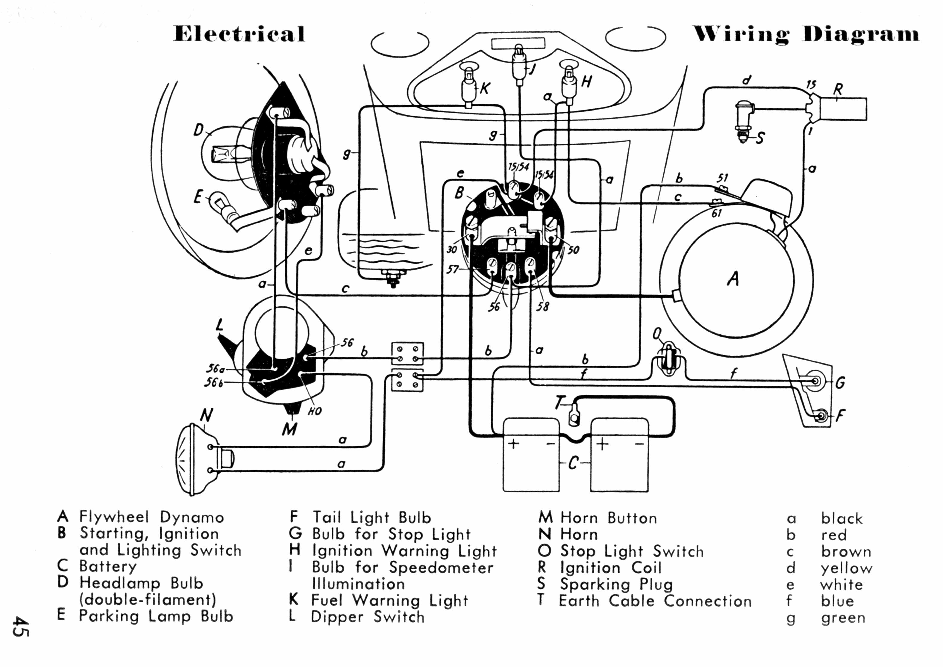 starting wiring diagram of 150cc scooter