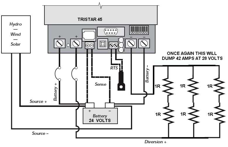 Using a high power resistor as a dump load Hugh Piggott\u0027s blog