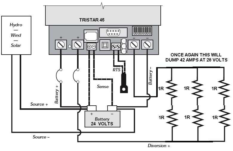 dolls house wiring kit