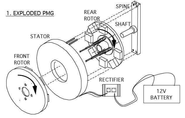 generator diagram pmg generator diagram