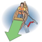 Boy Scout Image -- Canoe Instructions