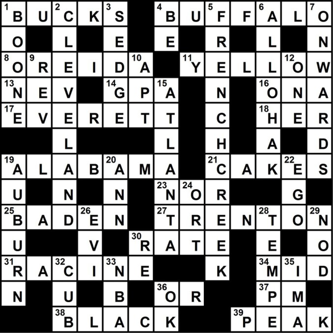 Council-Crossword-Answers