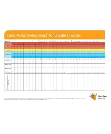 Bipolar Mood Chart PDF - Free Download (PRINTABLE)