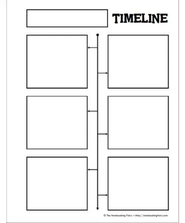 Blank Timeline Worksheet Colbro